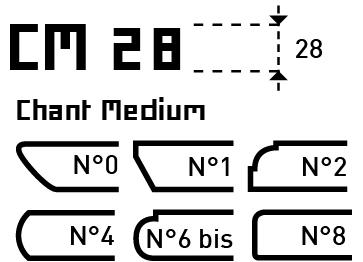 Picto CM28