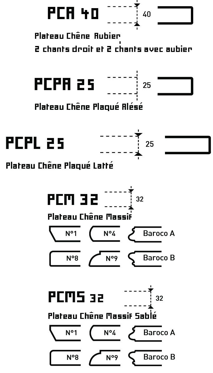 Picto Plateaux Chene